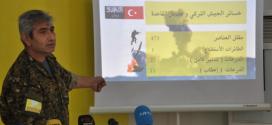 473 tyrkiske soldater og Al-Qaeda-medlemmer er blevet dræbt i Afrin